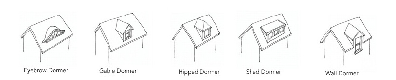 types-of-dormers